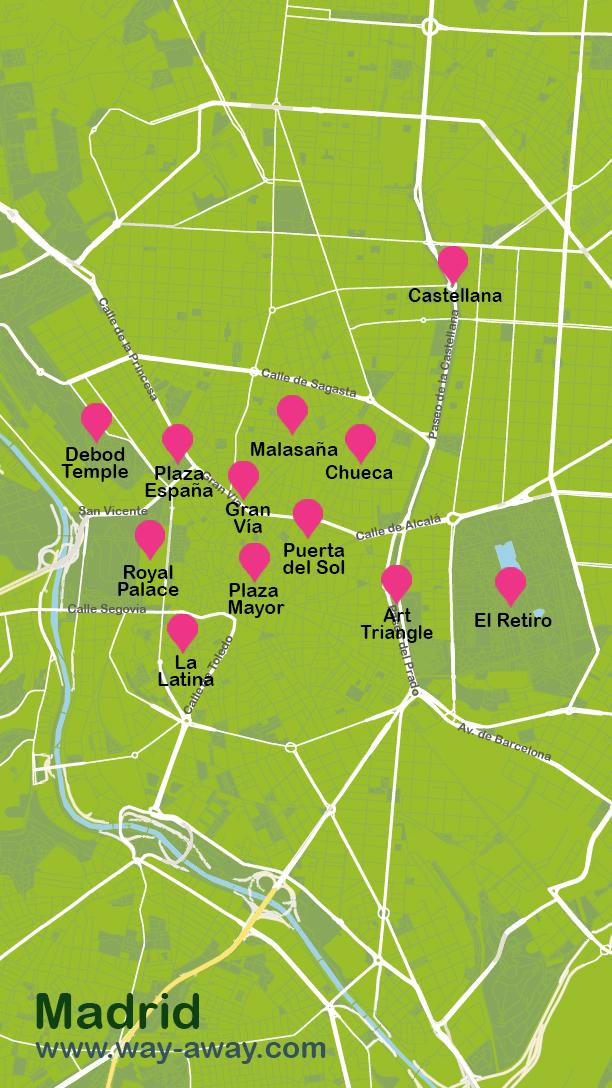 City Break Madrid in 4 days