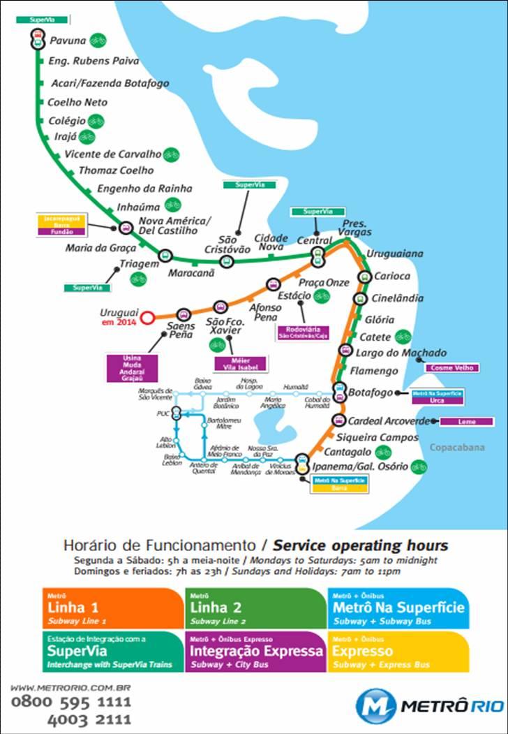 Rio de Janeiro metro mapa